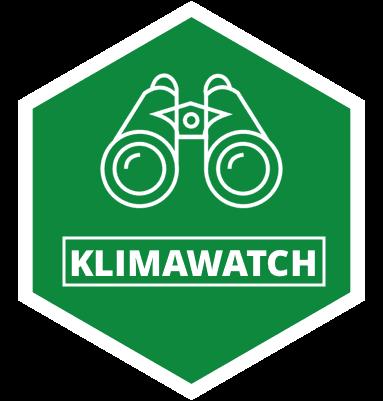 Klimawatch